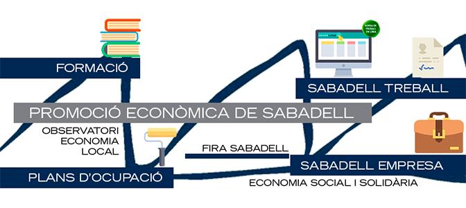 Coneix el que fem a Promoció Econòmica de Sabadell
